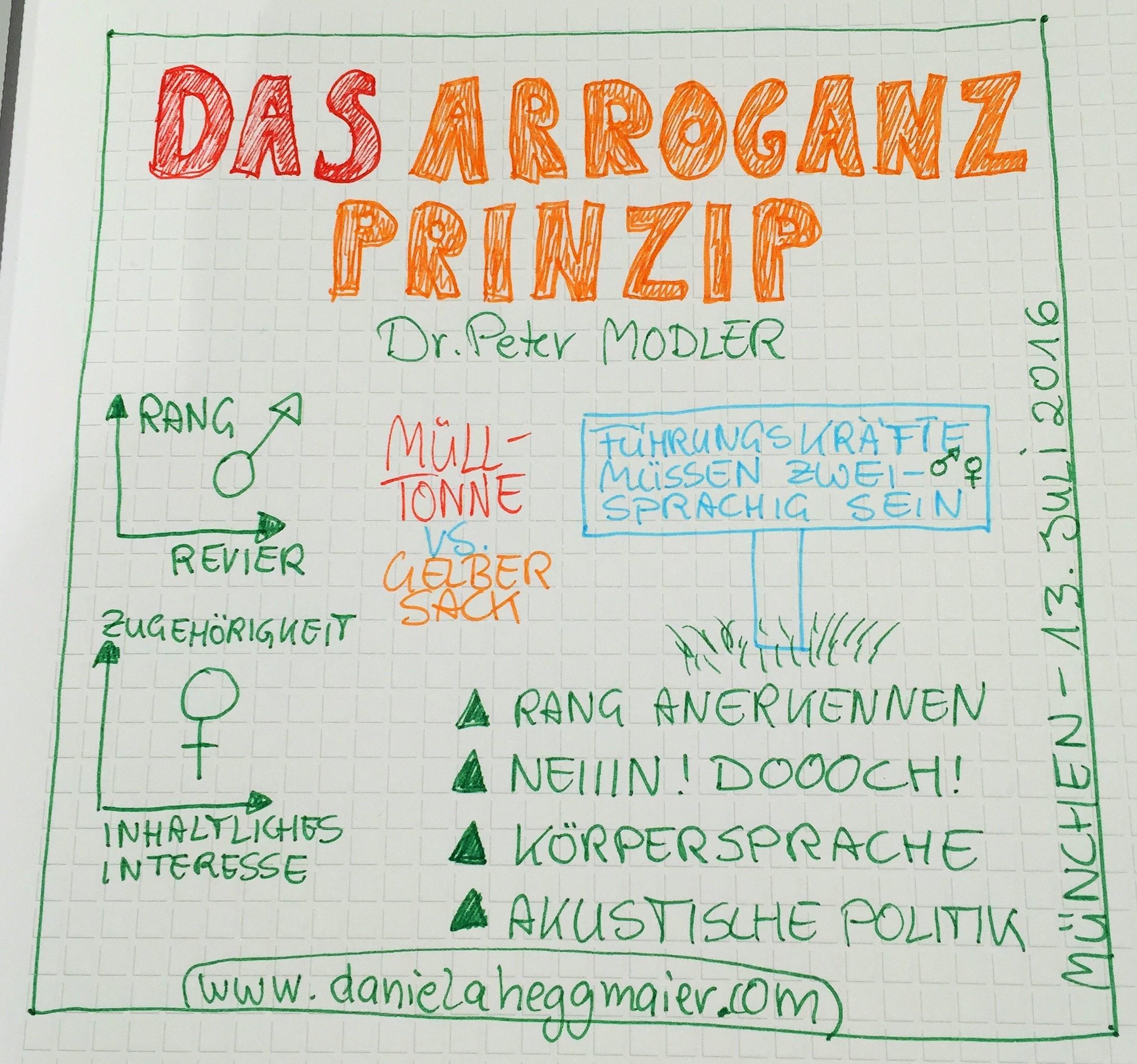 Arroganz Prinzip Dr. Peter Modler Vortrag